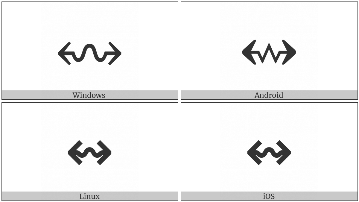 Left Right Wave Arrow on various operating systems