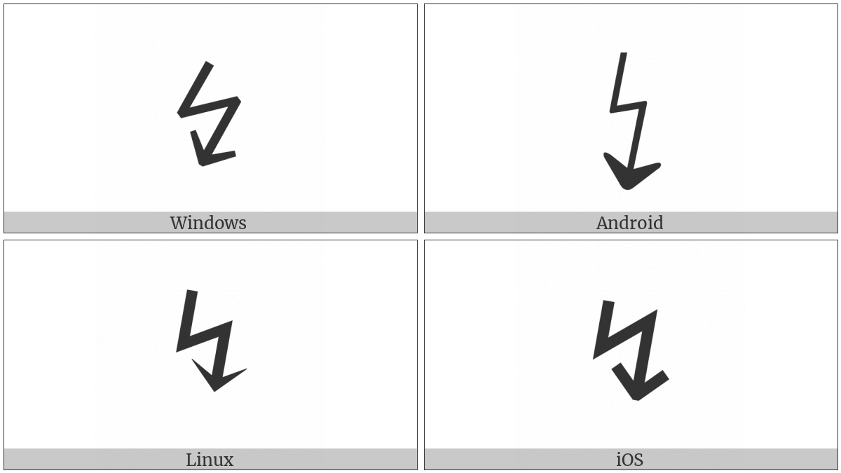 Downwards Zigzag Arrow on various operating systems