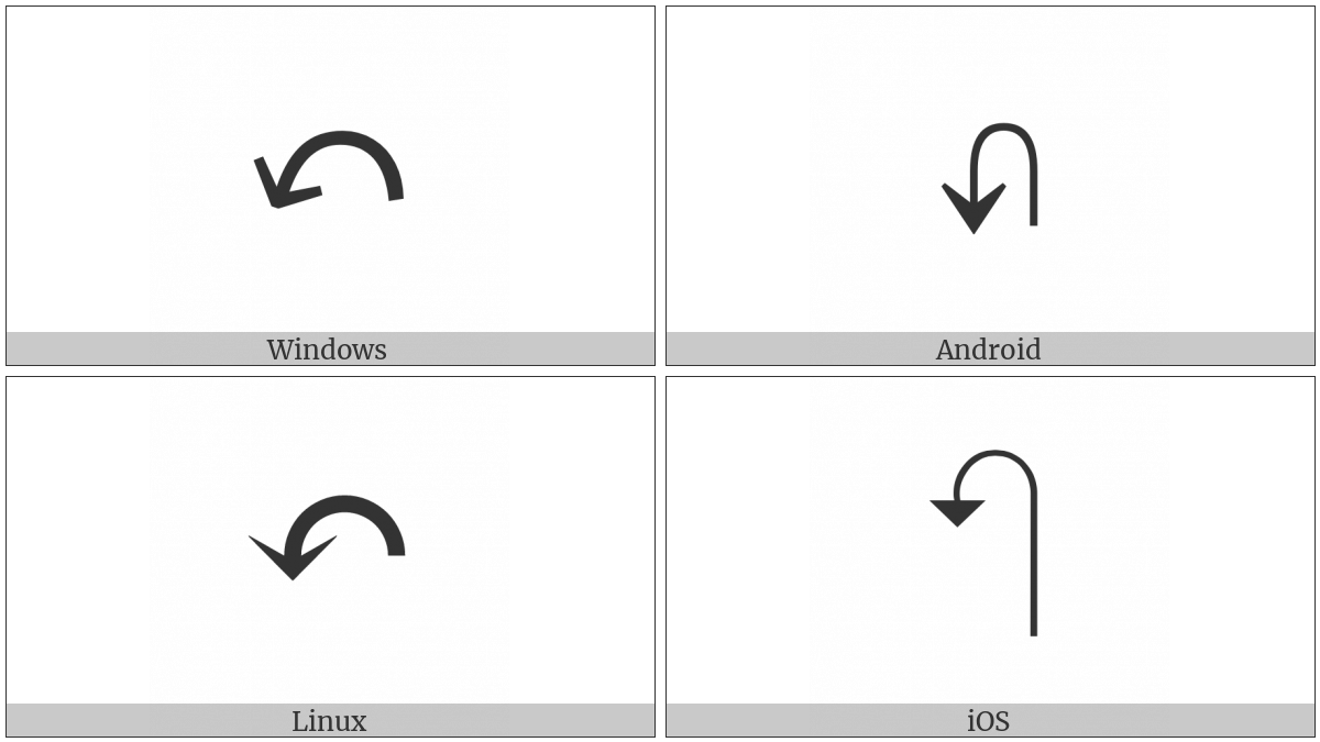 Anticlockwise Top Semicircle Arrow on various operating systems