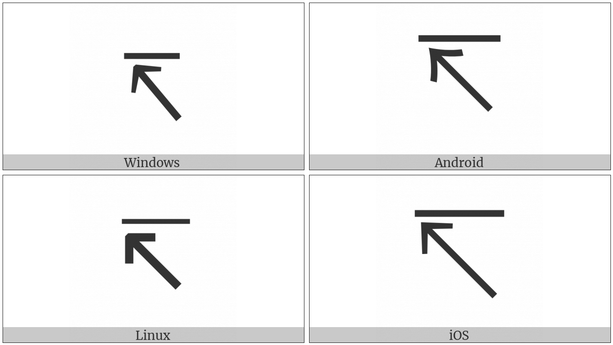 North West Arrow To Long Bar on various operating systems