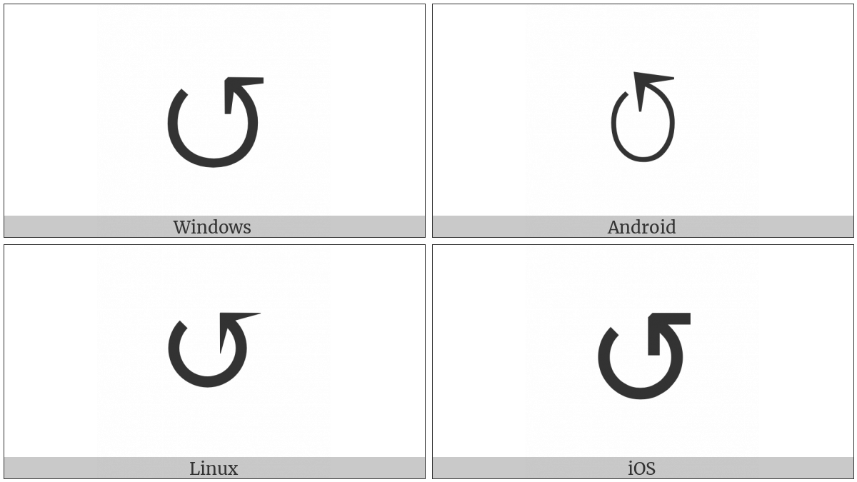 Anticlockwise Open Circle Arrow on various operating systems
