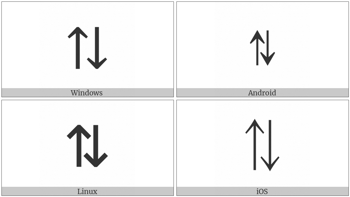 Upwards Arrow Leftwards Of Downwards Arrow on various operating systems