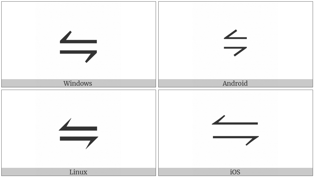 Leftwards Harpoon Over Rightwards Harpoon on various operating systems