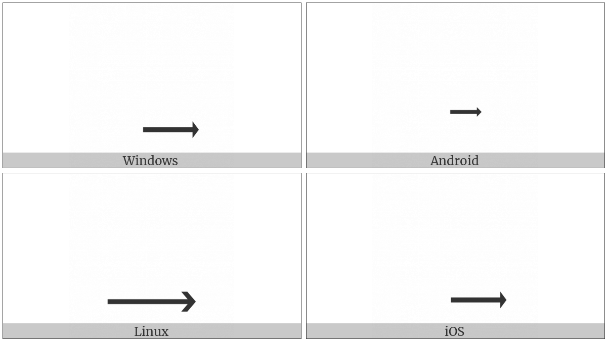 Combining Double Rightwards Arrow Below on various operating systems