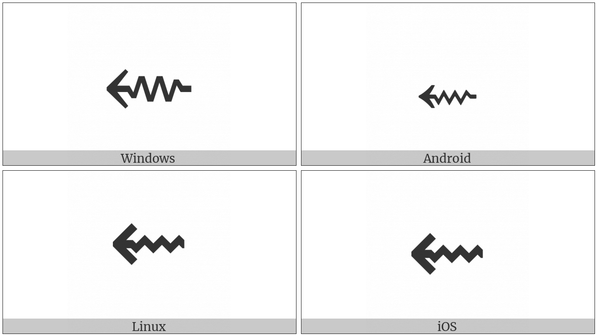 Leftwards Squiggle Arrow on various operating systems