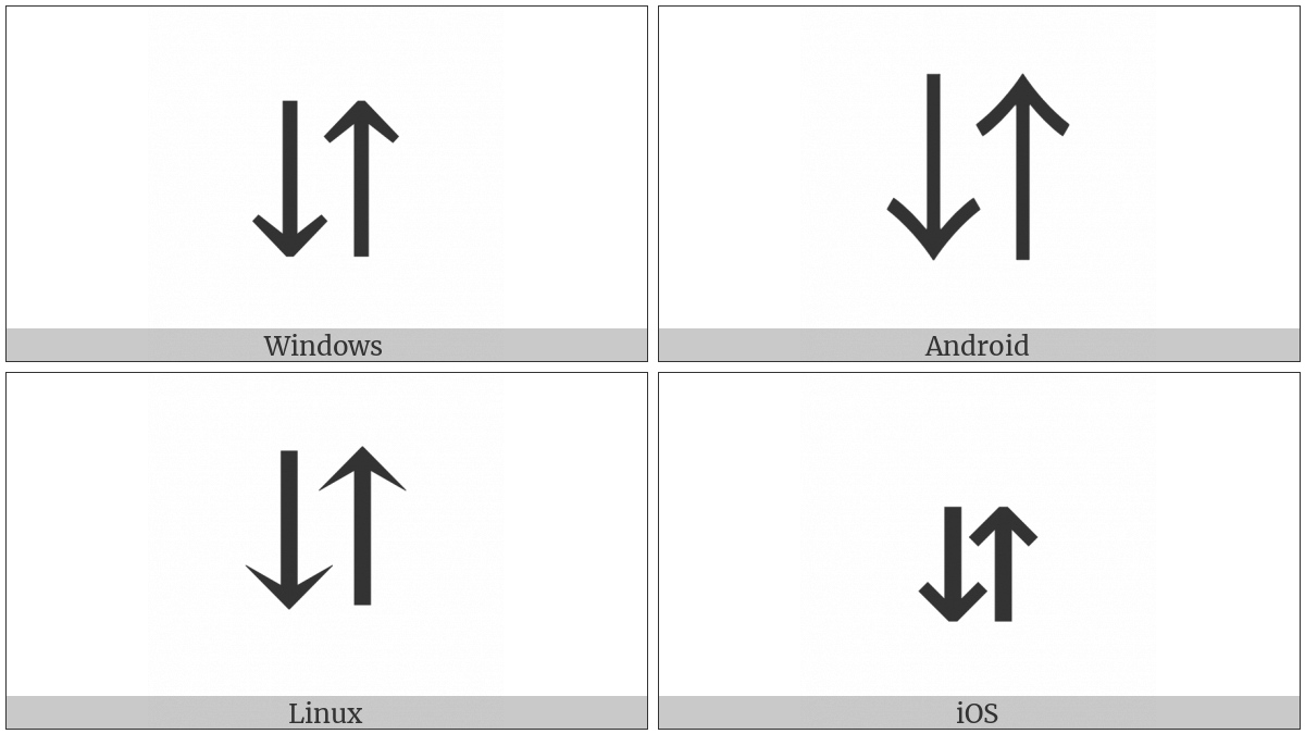 Downwards Arrow Leftwards Of Upwards Arrow on various operating systems