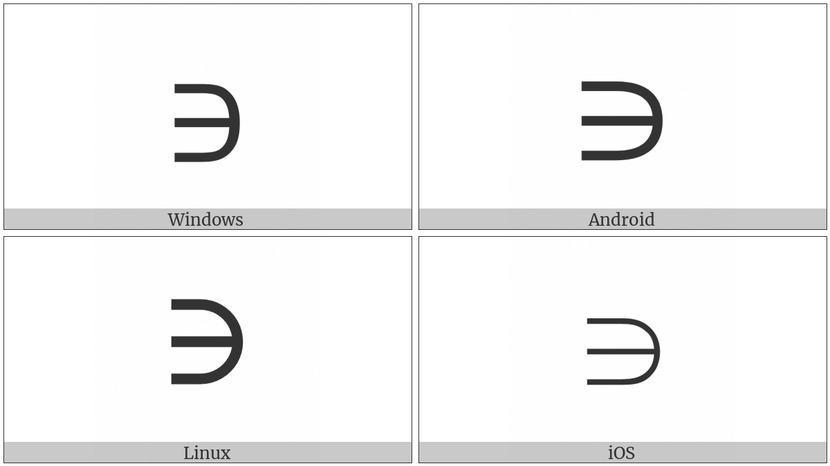 Contains As Member on various operating systems