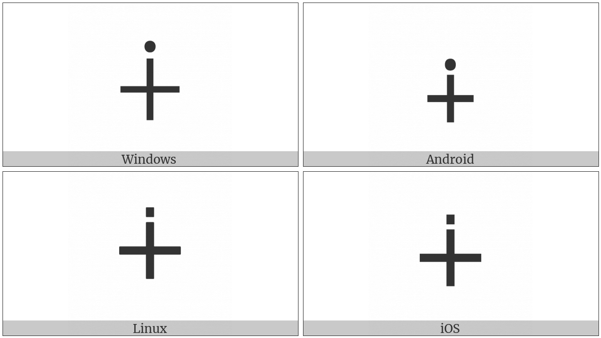 Dot Plus on various operating systems