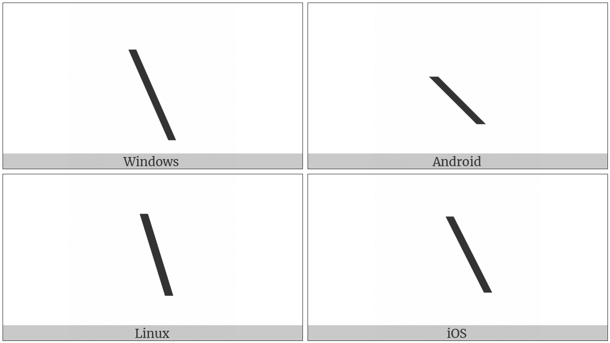 Set Minus on various operating systems