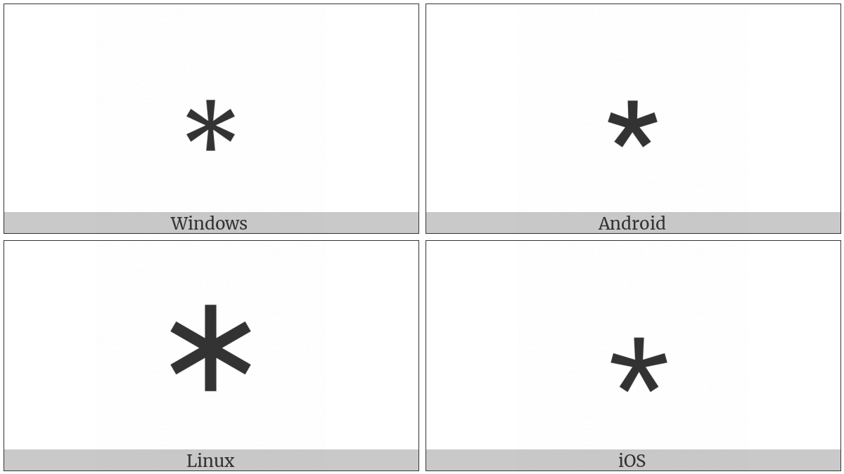Asterisk Operator on various operating systems