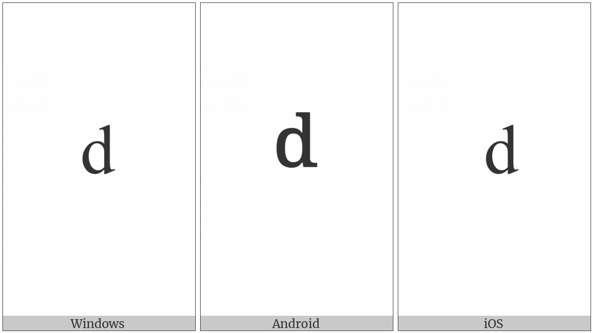 Combining Latin Small Letter D on various operating systems