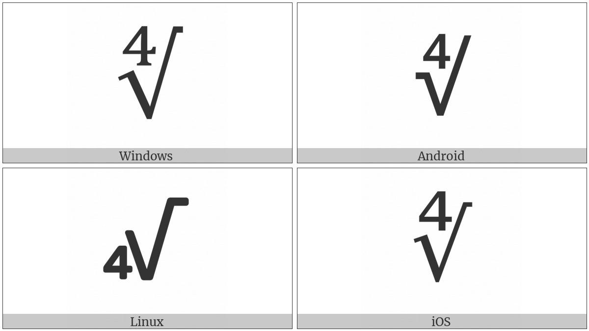 Fourth Root on various operating systems