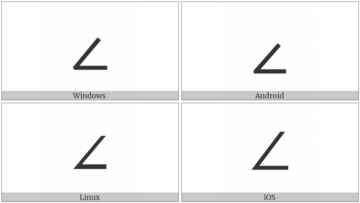 Angle on various operating systems