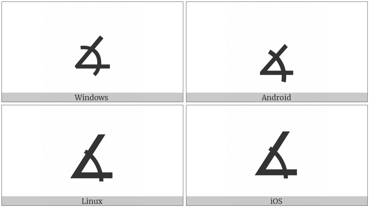 Measured Angle on various operating systems