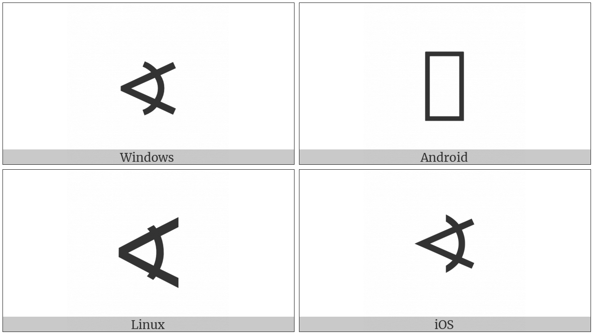 Spherical Angle on various operating systems