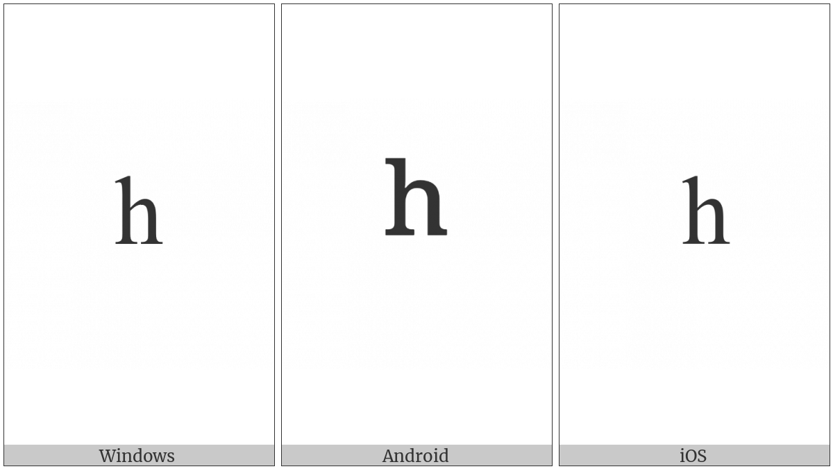 Combining Latin Small Letter H on various operating systems