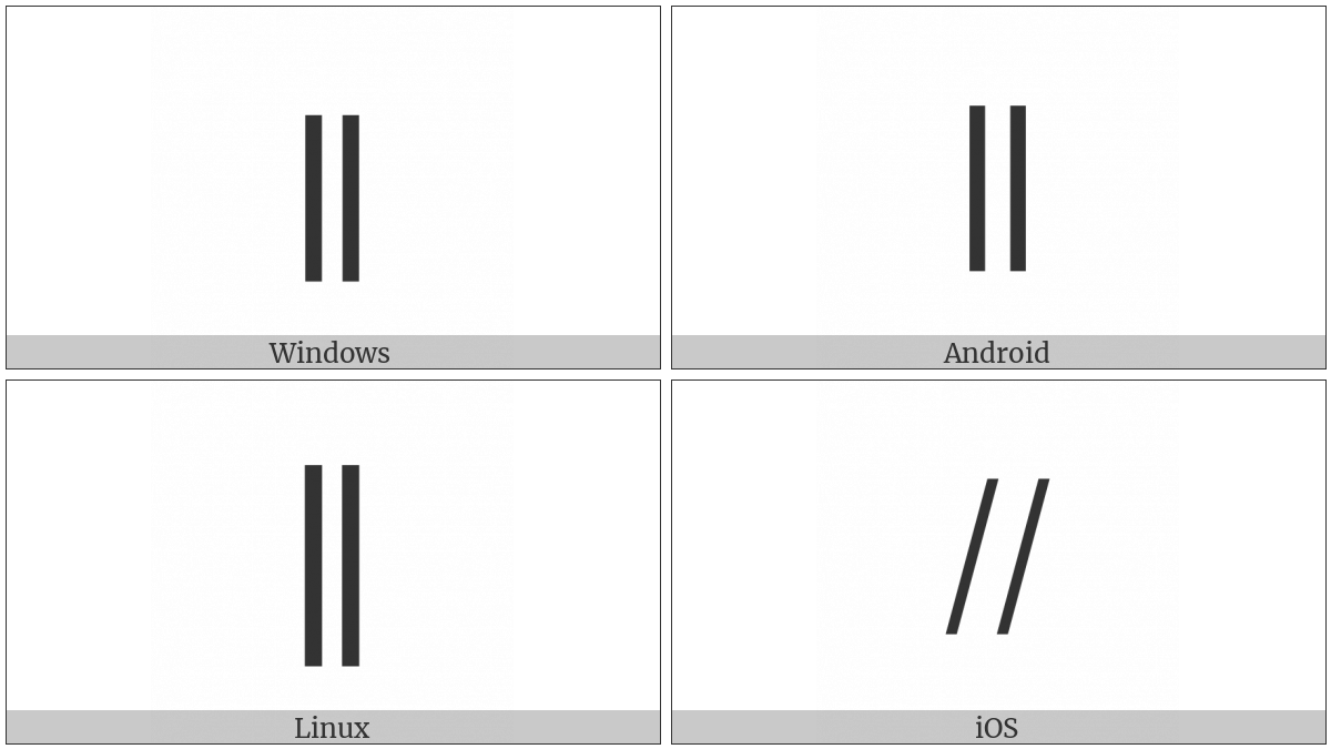 Parallel To on various operating systems