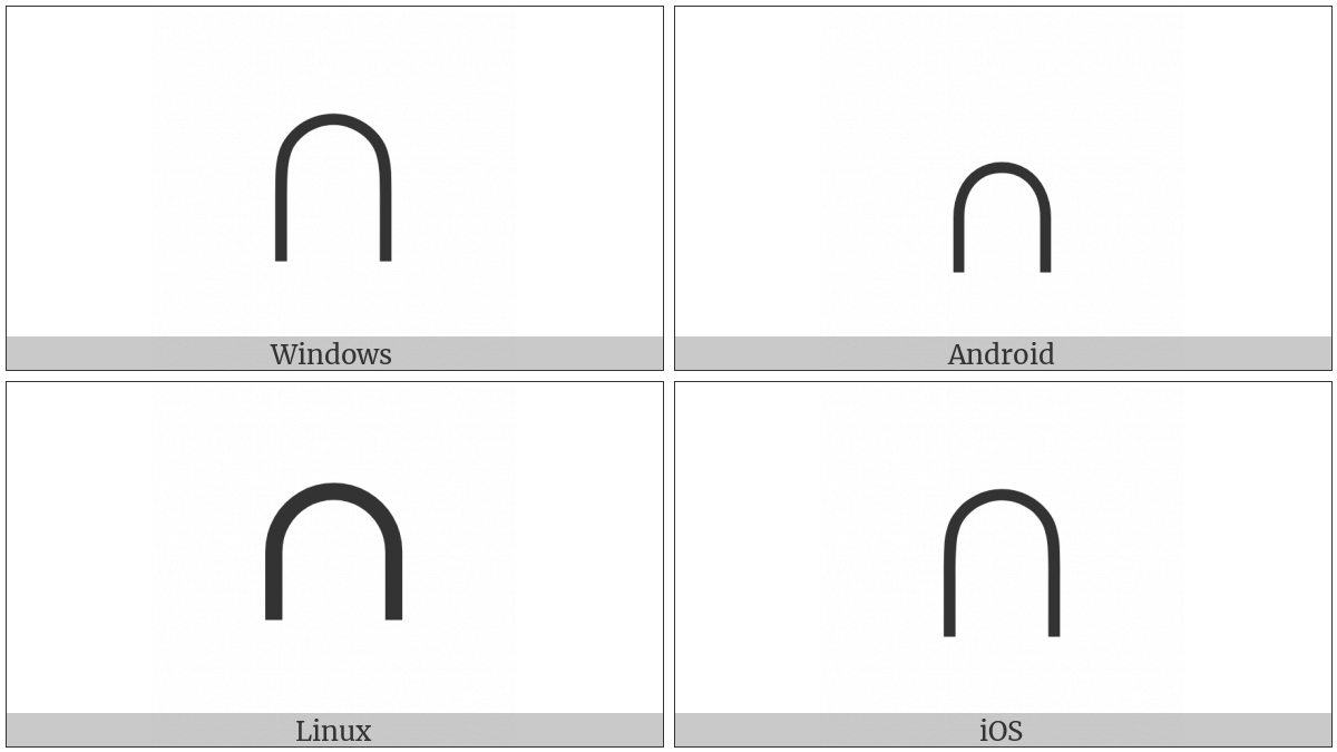 Intersection on various operating systems