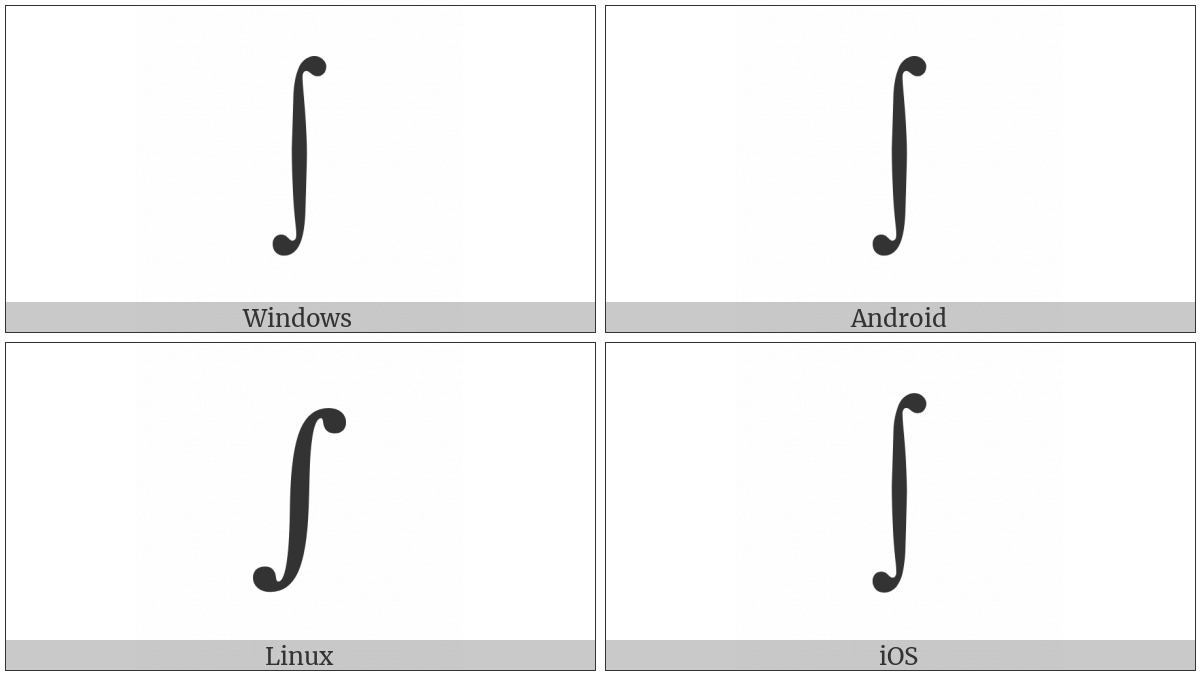 Integral on various operating systems