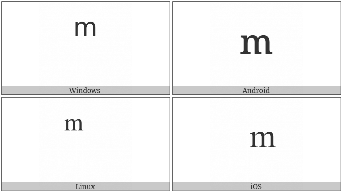 Combining Latin Small Letter M on various operating systems