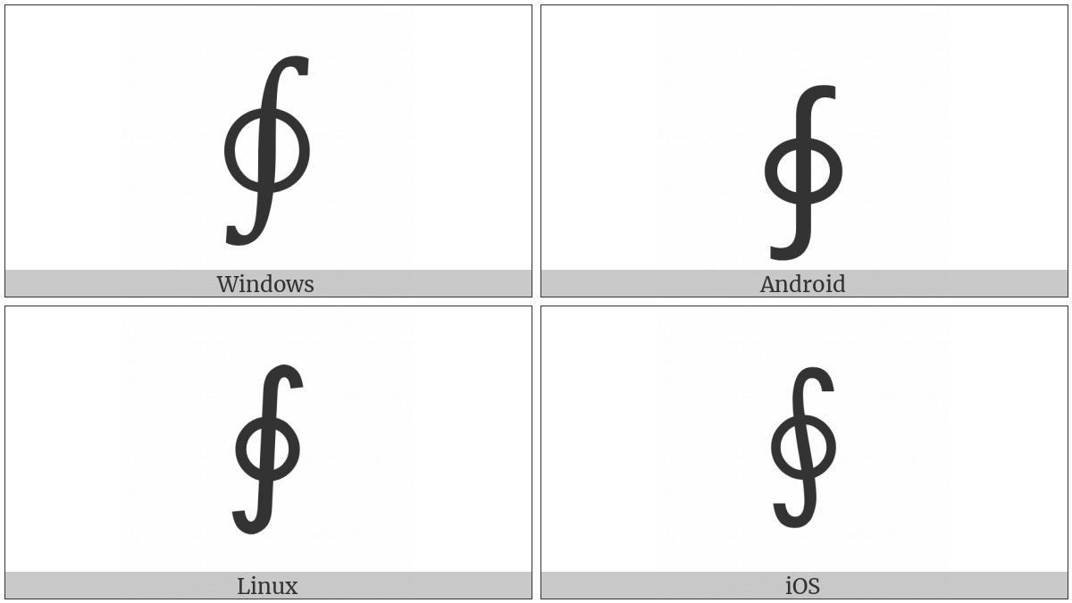 Contour Integral on various operating systems
