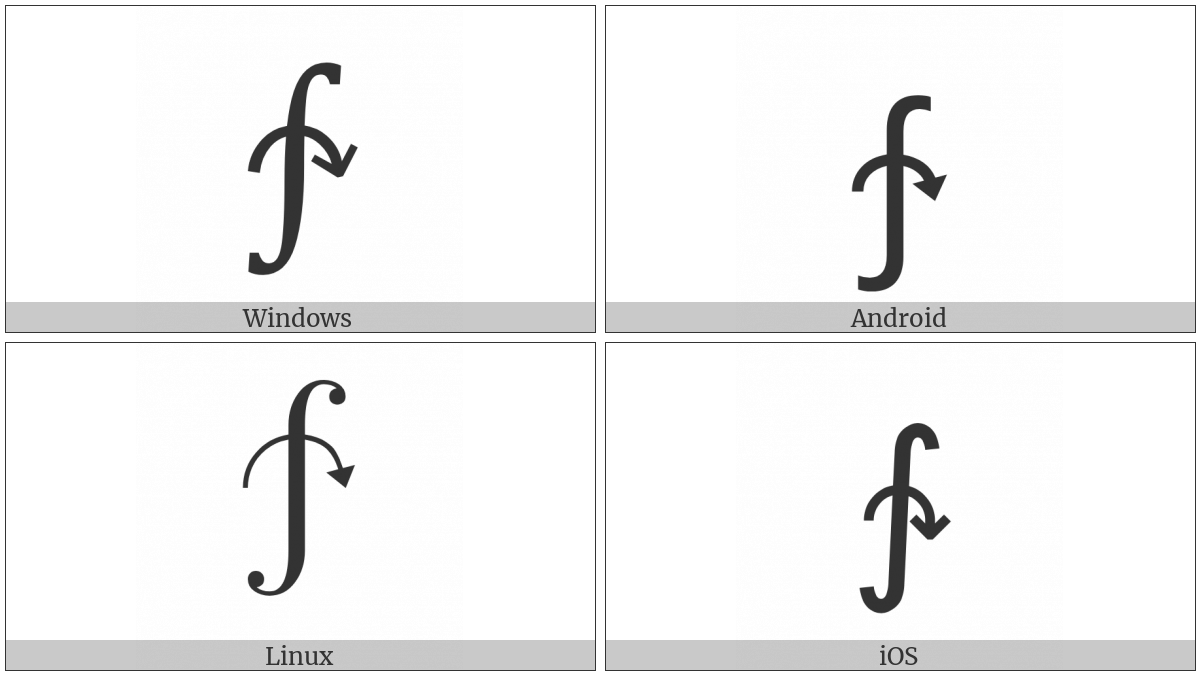 Clockwise Integral on various operating systems