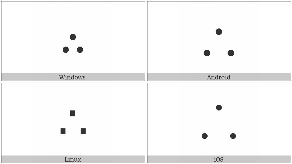 Therefore Utf 8 Icons