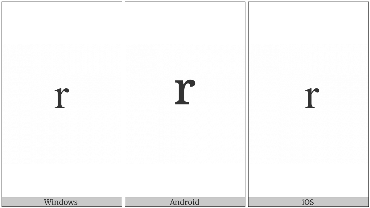 Combining Latin Small Letter R on various operating systems