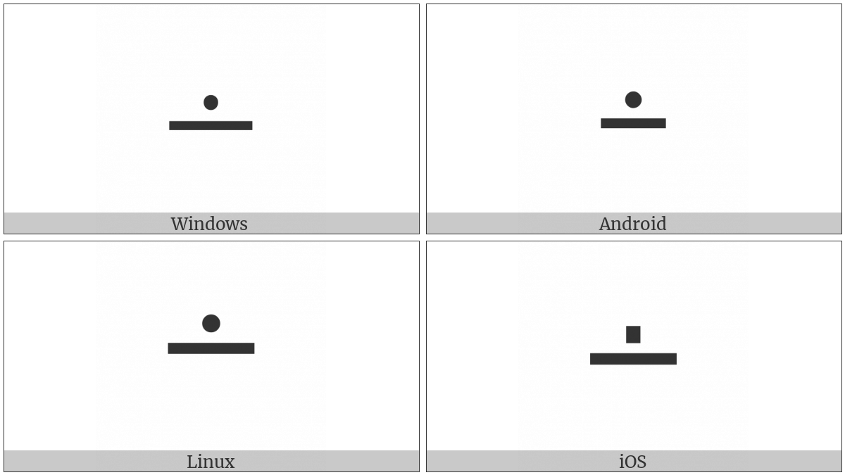 Dot Minus on various operating systems