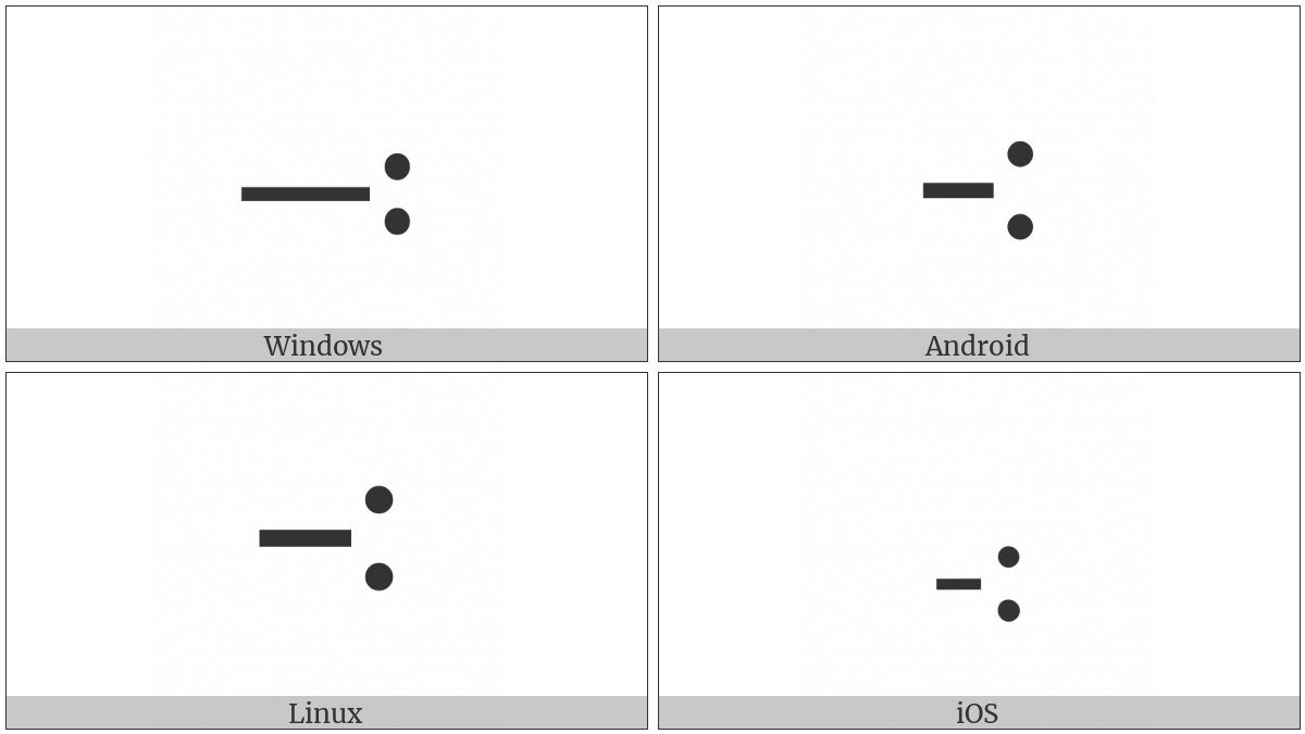 Excess on various operating systems