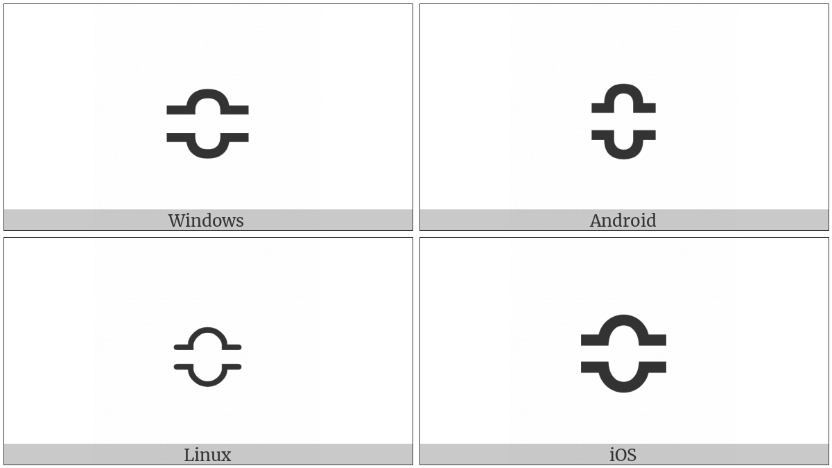 Geometrically Equivalent To on various operating systems