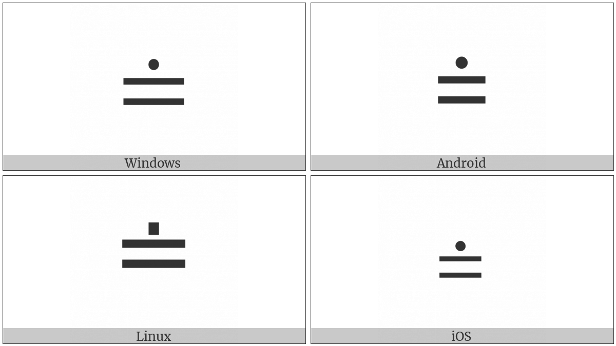 Approaches The Limit on various operating systems