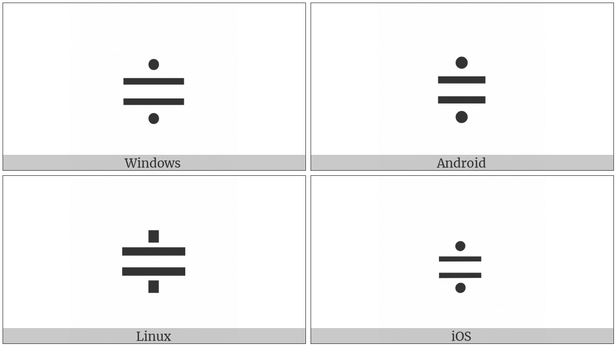 Geometrically Equal To on various operating systems