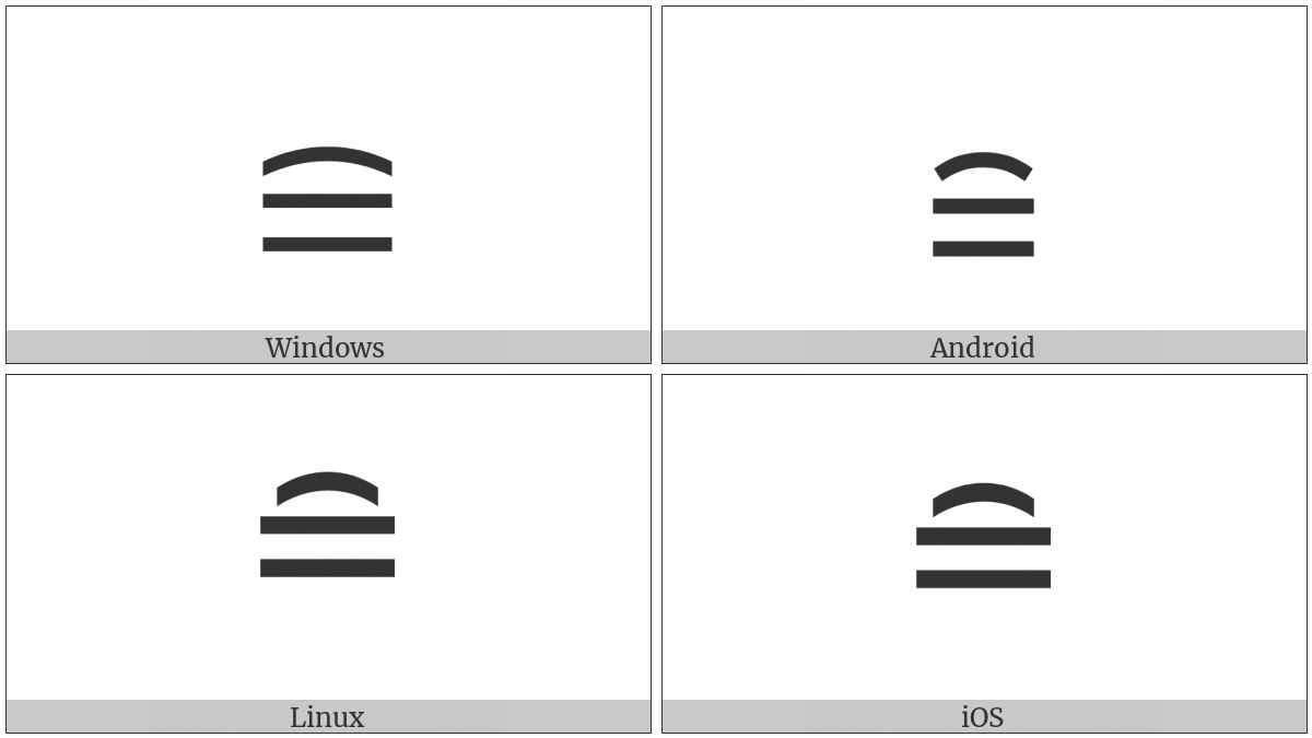 Corresponds To on various operating systems