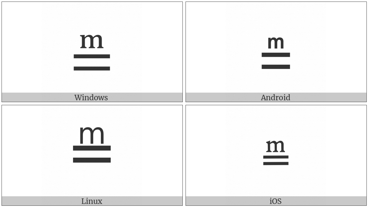 Measured By on various operating systems