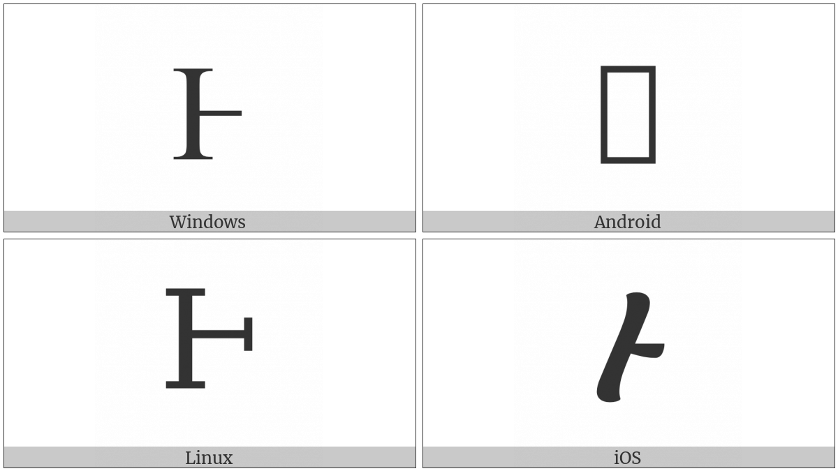 Greek Capital Letter Heta on various operating systems