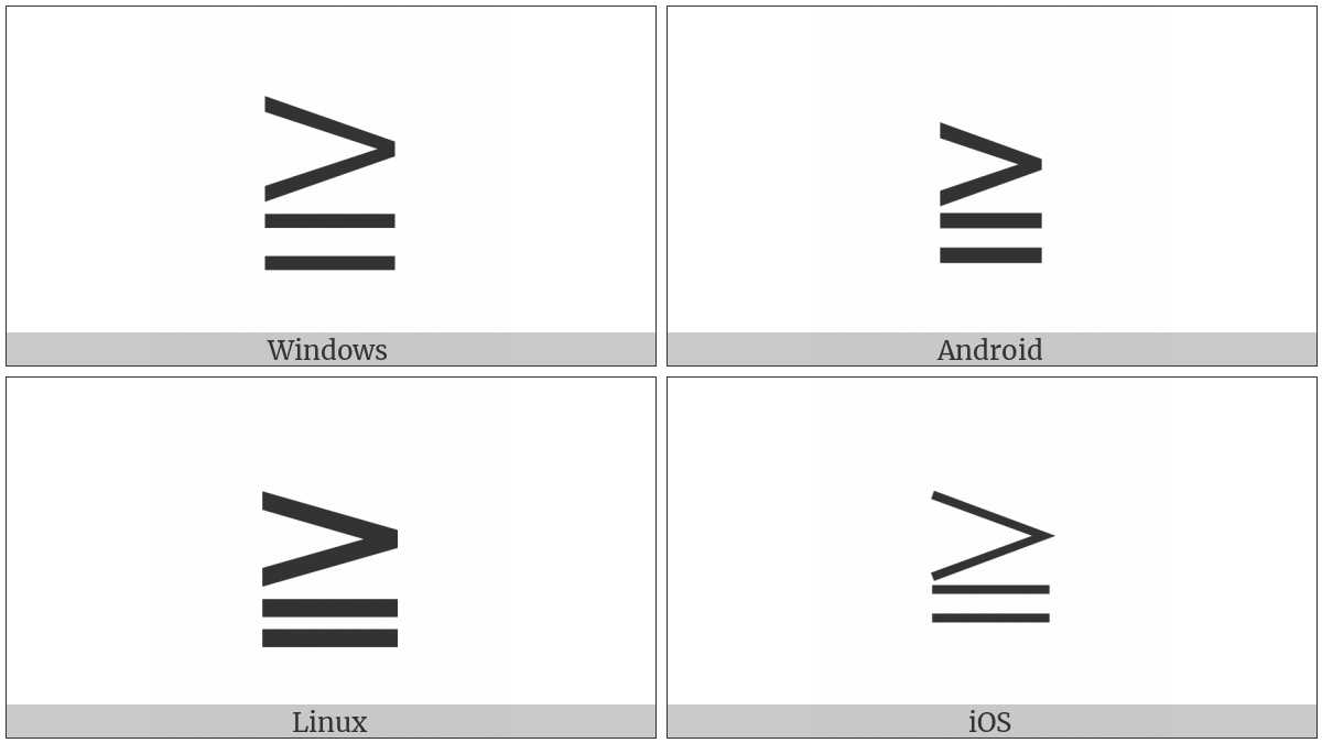 Greater Than Over Equal To Utf 8 Icons