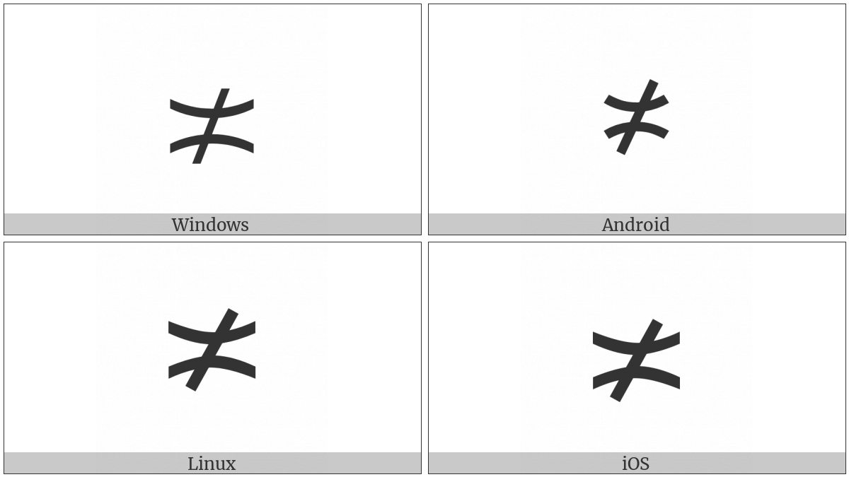 Not Equivalent To Utf 8 Icons