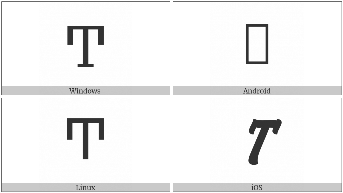 Greek Capital Letter Archaic Sampi on various operating systems