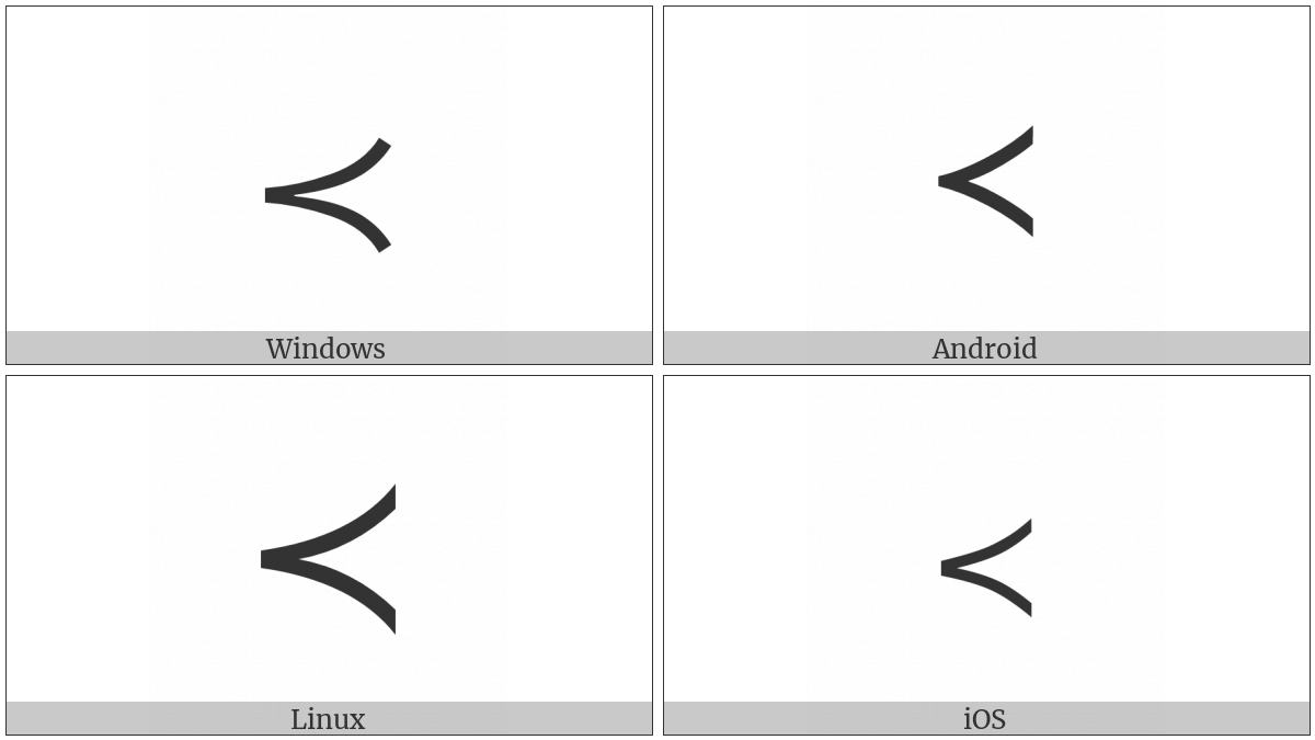 Precedes on various operating systems