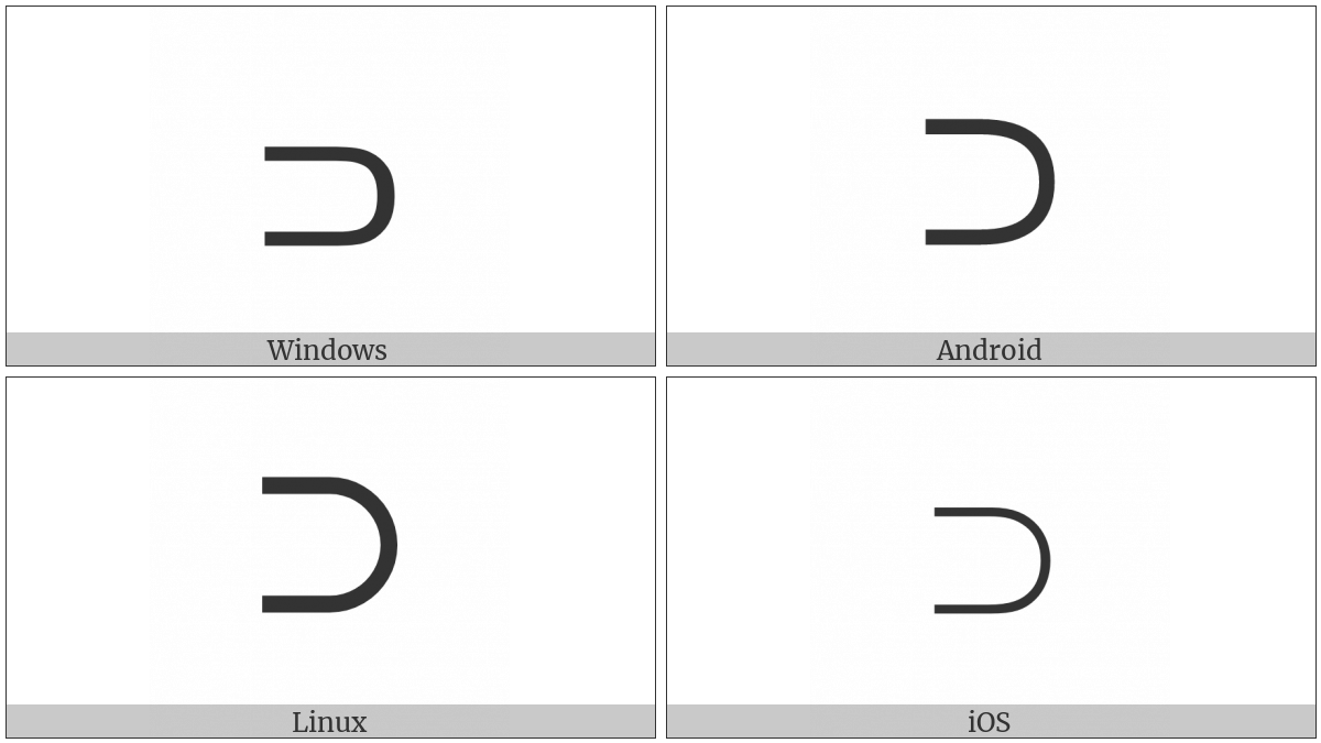 Superset Of on various operating systems