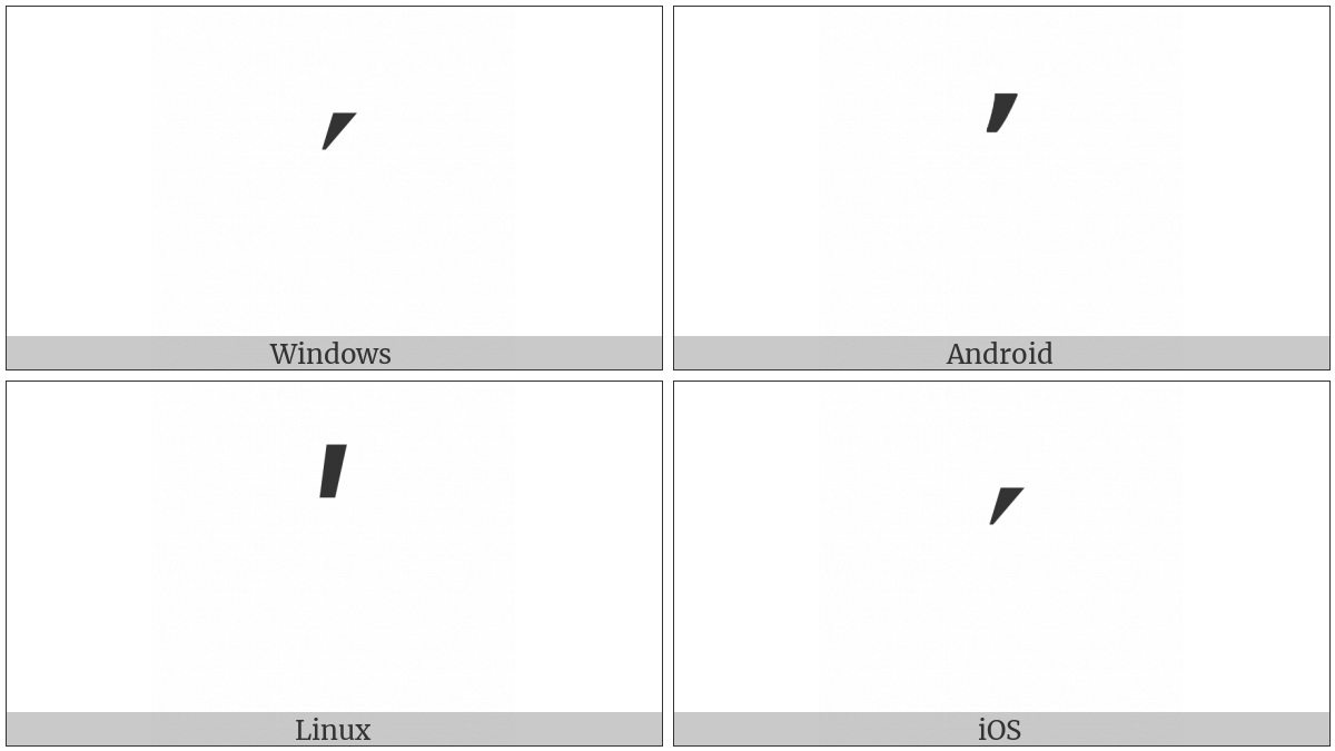 Greek Numeral Sign on various operating systems