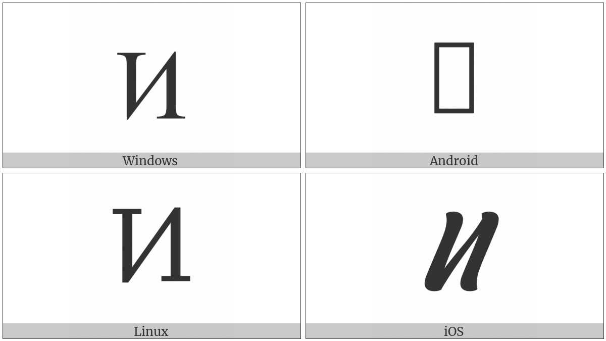 Greek Capital Letter Pamphylian Digamma on various operating systems