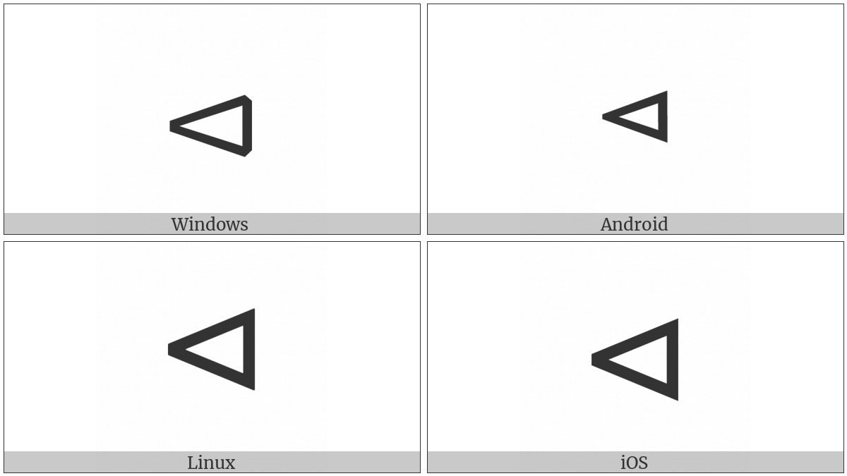 Normal Subgroup Of on various operating systems