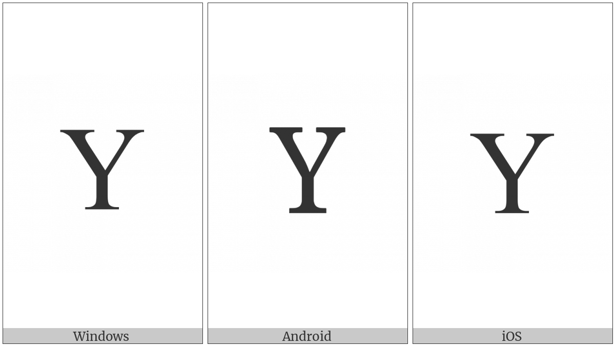 Latin Capital Letter Y on various operating systems