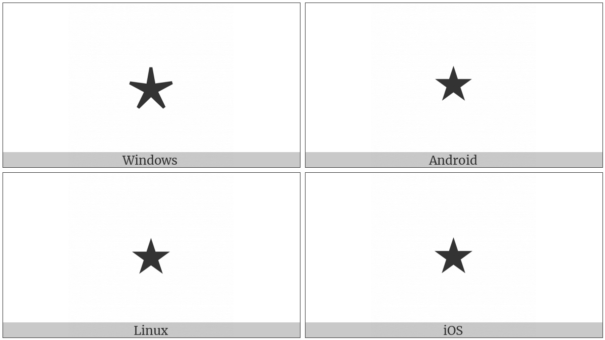 Star Operator on various operating systems