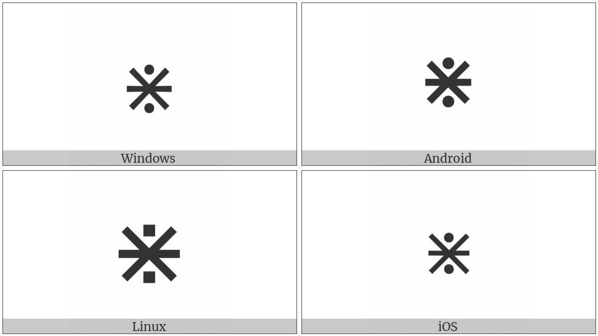 Division Times on various operating systems