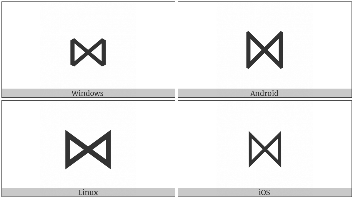Bowtie on various operating systems