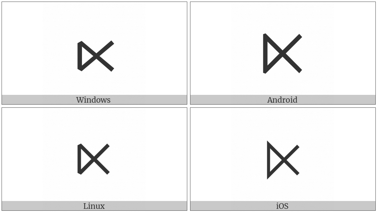 Left Normal Factor Semidirect Product on various operating systems