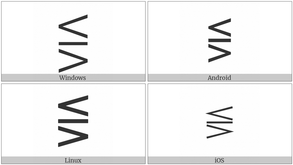 Less Than Equal To Or Greater Than Utf 8 Icons